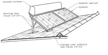 Image explaining how roof water drains